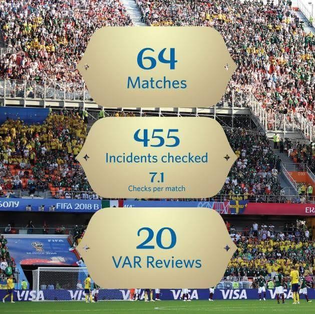 দেখে নিন, রাশিয়া বিশ্বকাপের সেরা গোল কোনটি