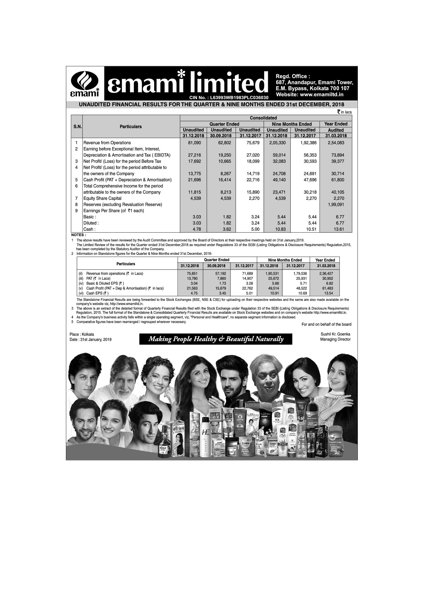 EMAMI REGISTERS 8% TOPLINE GROWTH IN Q3 & 9MFY19