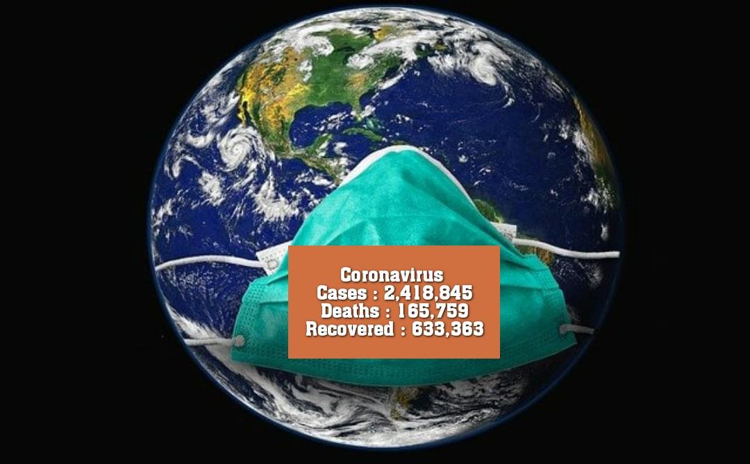 বিশ্বজুড়ে করোনায় আক্রান্ত ২৪,১৮,৮৪৫ মৃত ১,৬৫,৭৫৯ সুস্থ ৬,৩৩,৩৬৩