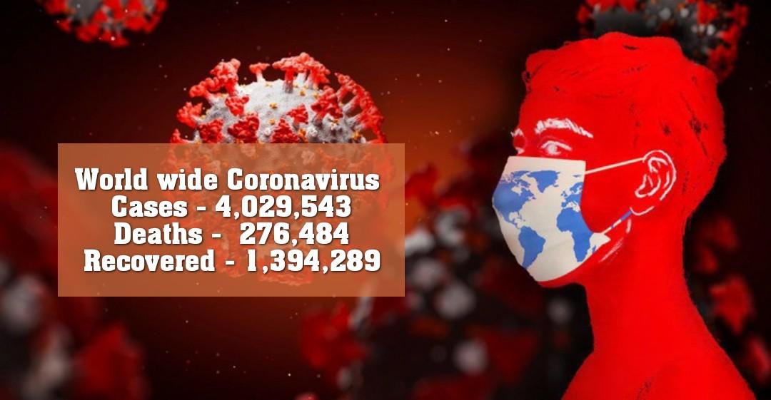 বিশ্বে করোনায় মোট আক্রান্ত ৪০,২৯,৫৪৩ মৃত ২৭,৬,৪৮৪ সুস্থ ১,৩৯,২৮৯