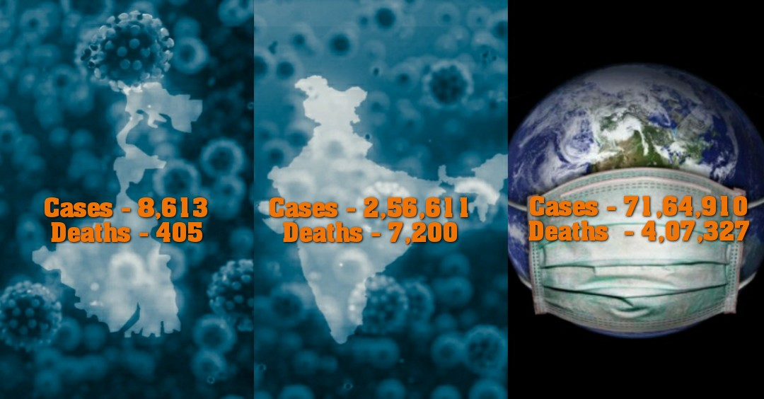 রাজ্যে মোট করোনা🦠 আক্রান্তের সংখ্যা ৮,৬১৩ দেশজুড়ে ২,৫৬,৬১১ বিশ্বব্যাপী ৭১,৬৪,৯১০