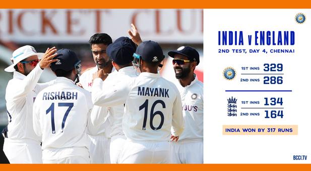🏏চেন্নাই সিরিজের দ্বিতীয় টেস্টে ৩১৭ রানের ব্যবধানে জয় ভারতের