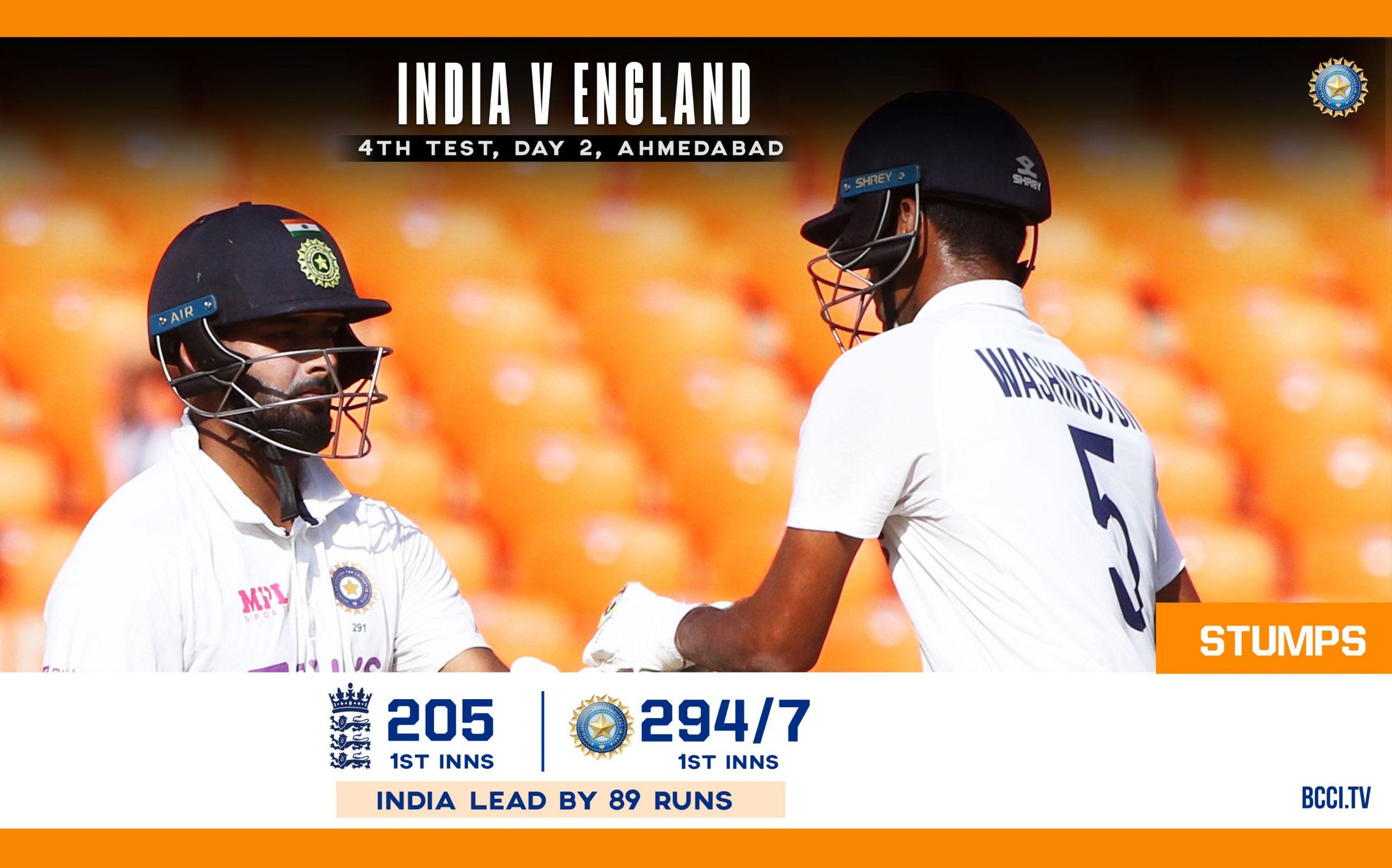 🏏 ভারত বমাম ইংল্যান্ড টেস্ট : সিরিজের চতুর্থ টেস্টের দ্বিতীয় দিনের আপডেট