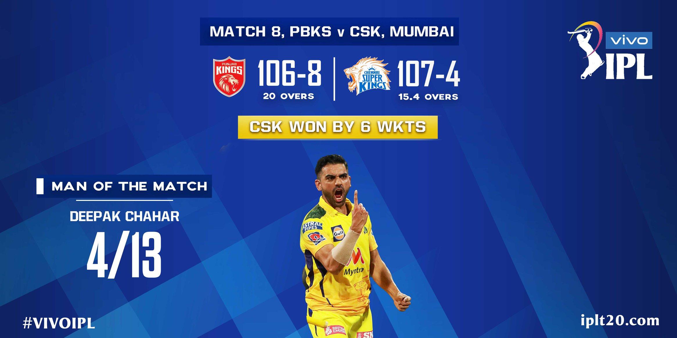 🏏 IPL 2021 পাঞ্জাবের বিপক্ষে ৬ উইকেটের বড় ব্যবধানে জয় চেন্নাইয়ের