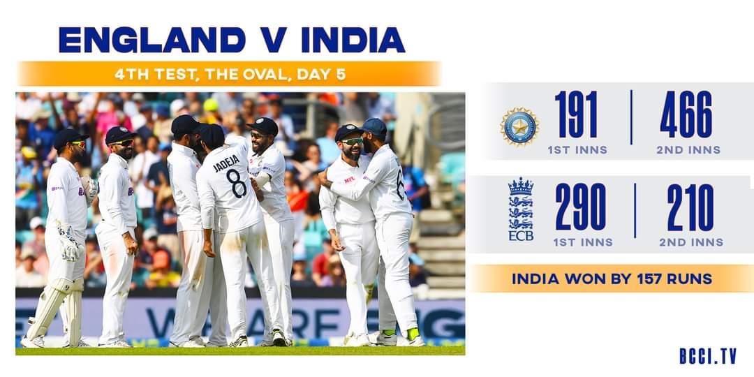 চতুর্থ টেস্টে ইংল্যান্ডকে ১৫৭ রানে হারিয়ে সিরিজে এগিয়ে গেল ভারত